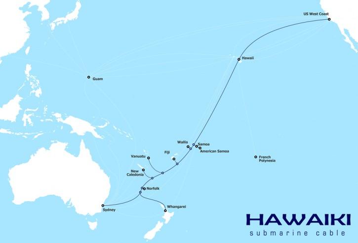 Hawaiki Network