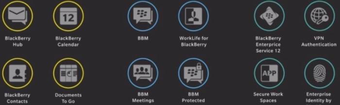 blackberry experience