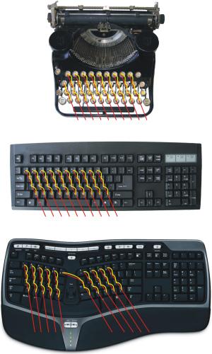 Staggered_ergonomic_keyboards