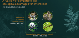 competitive and ecological advantages